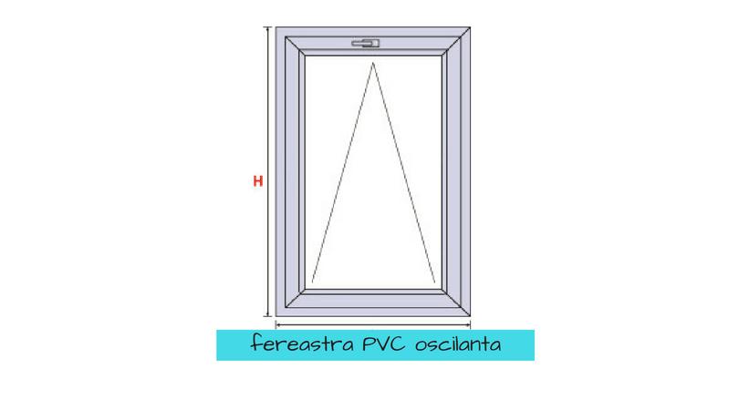 Fereastra PVC oscilanta
