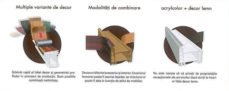variante CULORI profile PVC Gealan