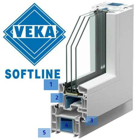 Profil PVC veka Softline 70 ad